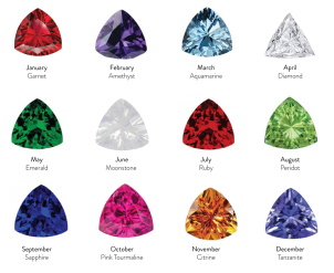 Birthstone-Options-01_1024x1024